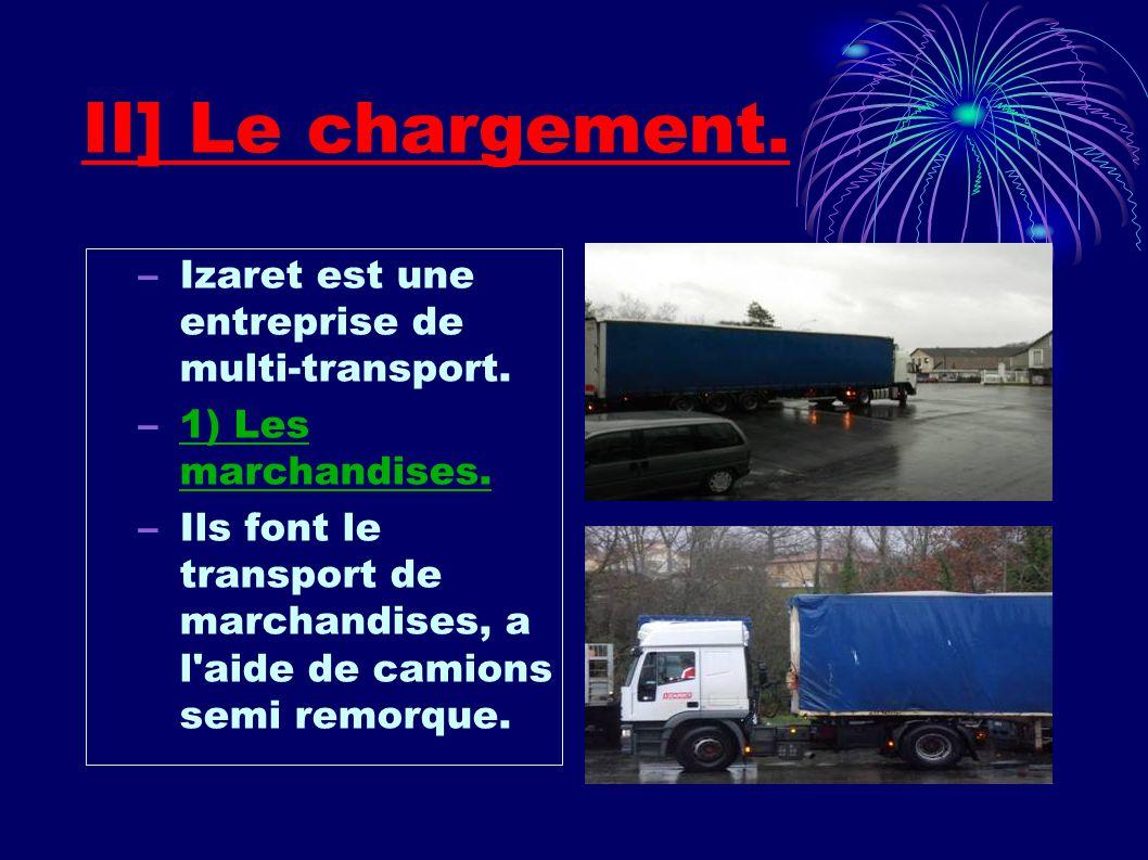 II] Le chargement. Izaret est une entreprise de multi-transport.